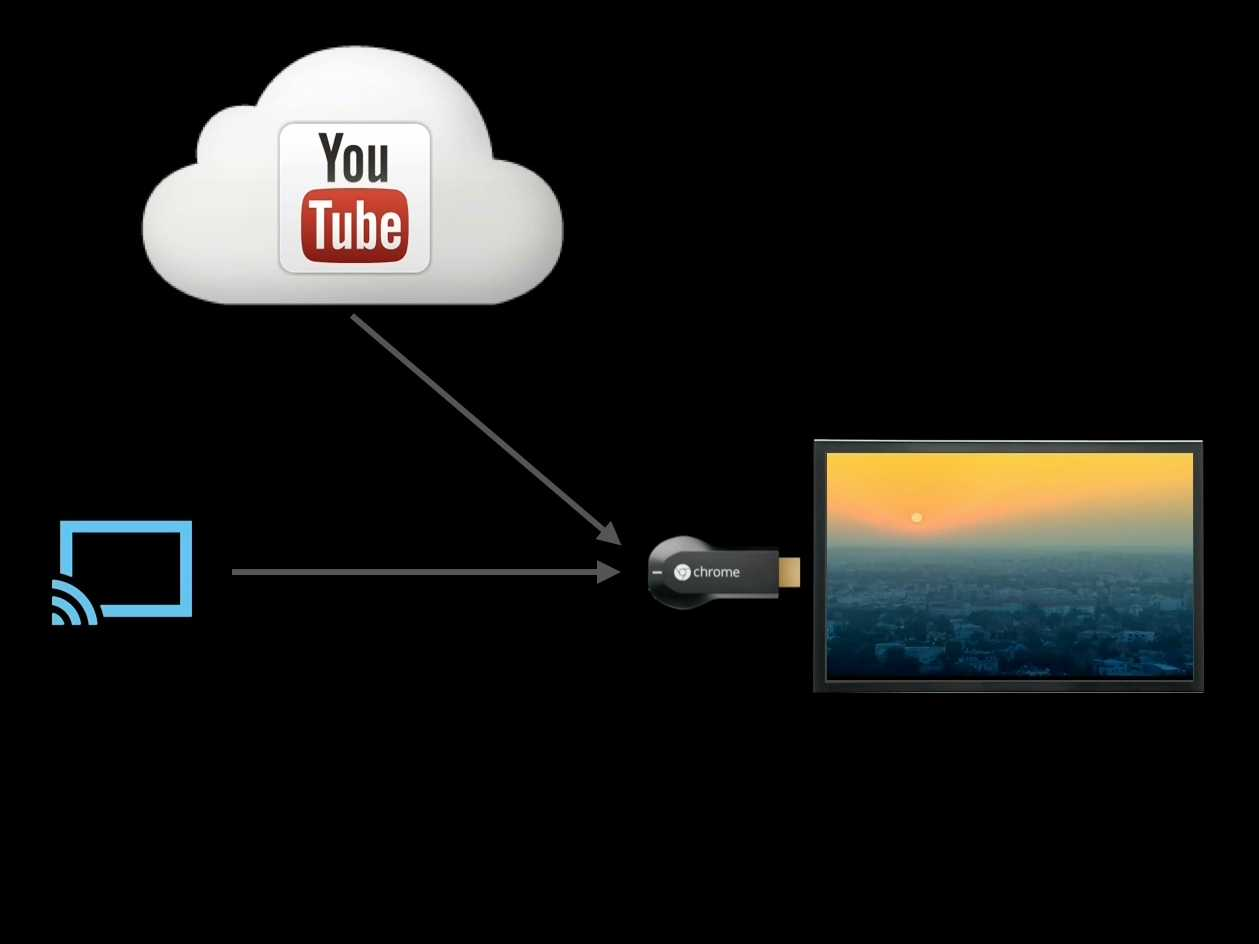 why-googles-new-chromecast-is-going-to-annoy-tv-executives